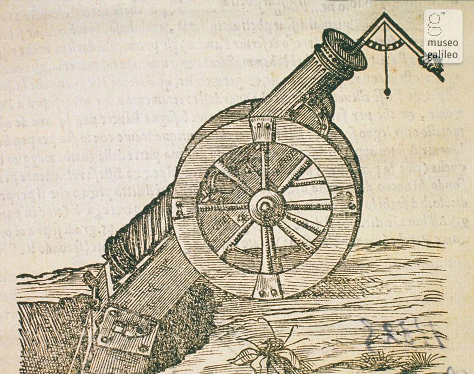 Gunner's quadrant