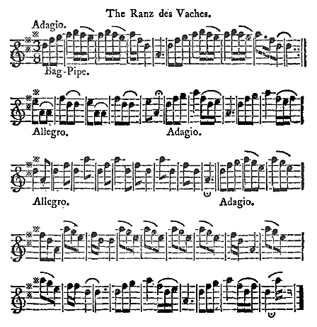The Ranz des Vaches – from A Complete Dictionary of Music (1779)